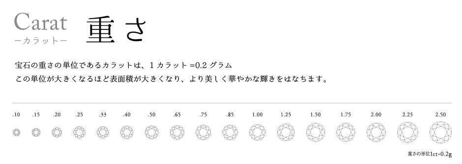 奈良で人気の婚約指輪